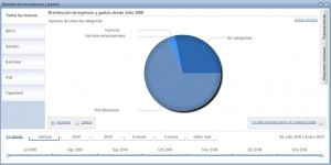 analisis-ingresos-gastos-tu-cuentas-bbva
