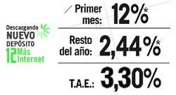 Dep sito 12 m s internet de caja madrid comparativa de - Caja madrid oficina internet ...