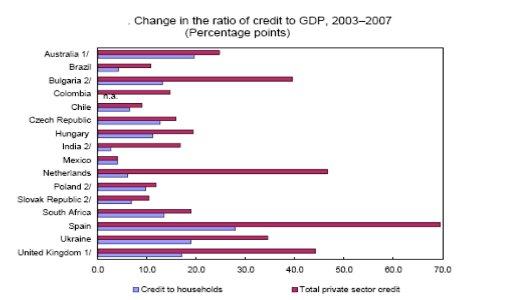 ratio endeudamiento pib gpd