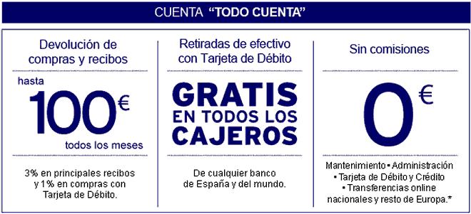 Descripción y Detalles de la Cuenta Todo Cuenta de Citibank