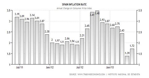 grave-riesgo-inflacion-2