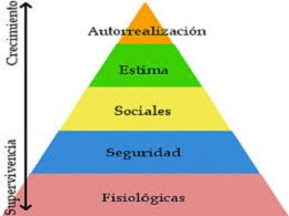 piramide-maslow-inversion-2