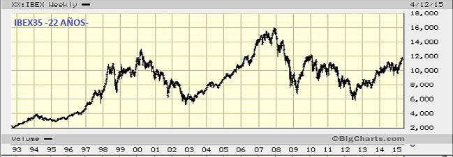 inversores-conservadores-estrategia-largo-plazo-2
