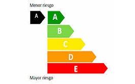 codigo-colores-riesgo-productos-financieros-1